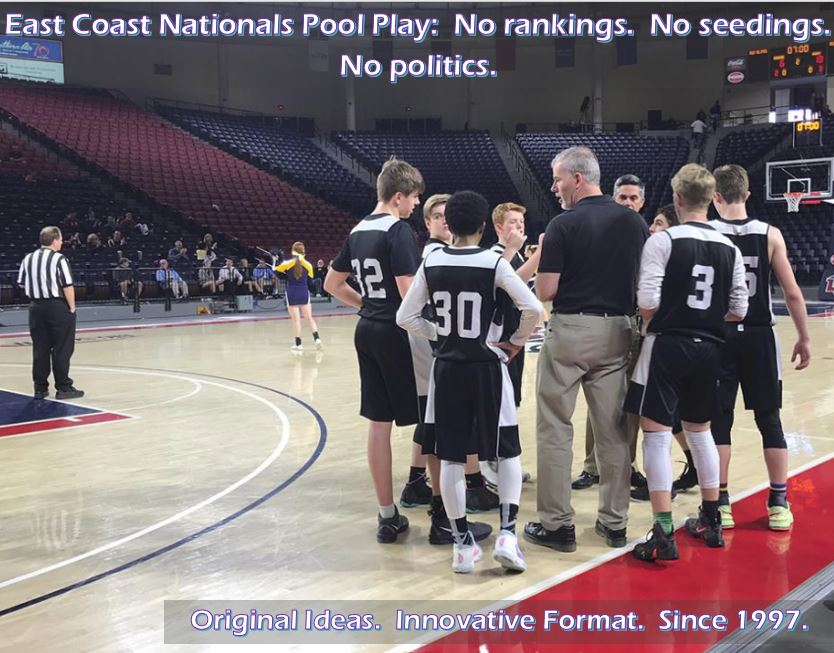 The official website of the 2017 East Coast Nationals Homeschool Basketball Championships
