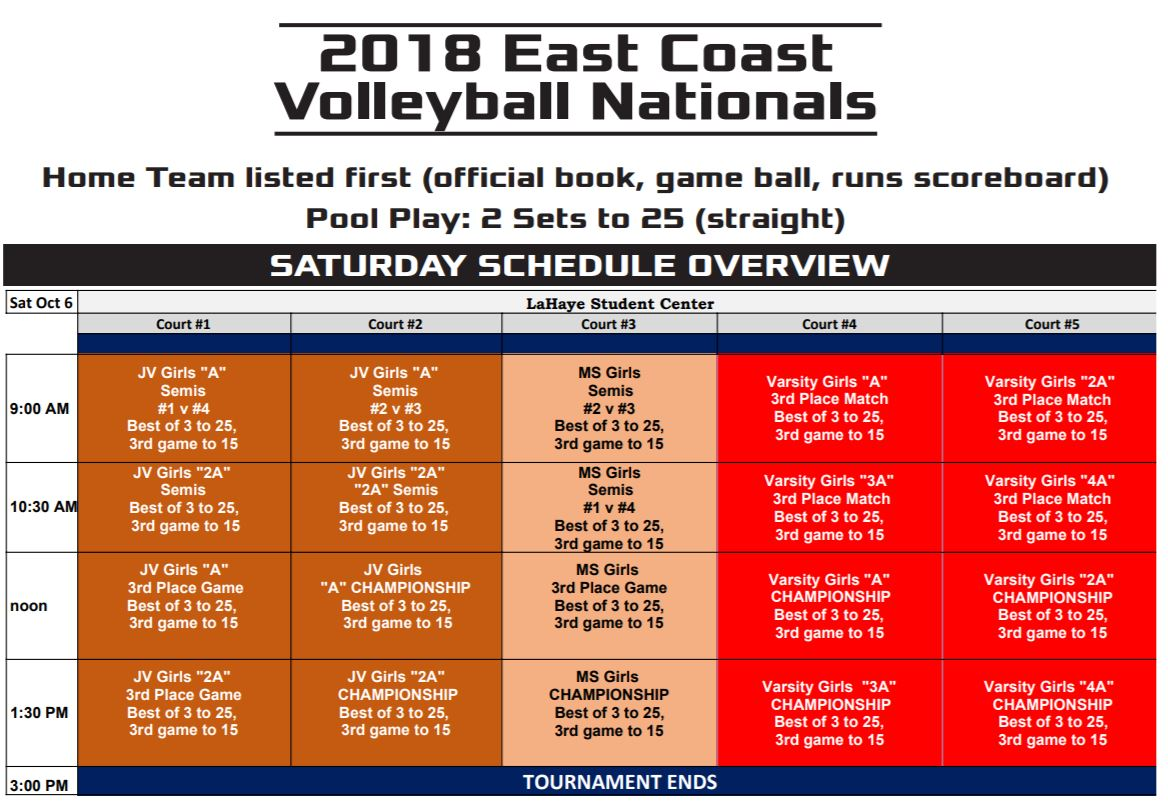 The official website of the 2018 East Coast Nationals Homeschool         Volleyball Championships